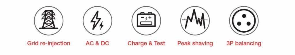 Inverter Charger - Converter Grid Reinjection Peak Shavings Phase balancing Energy Sharing