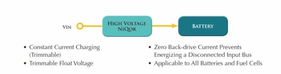 NiQor Non-Isolated DC-DC Converters for Battery Charging Applications