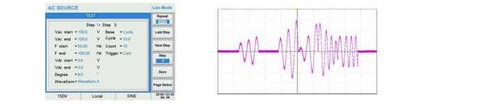 Power line disturbance list mode