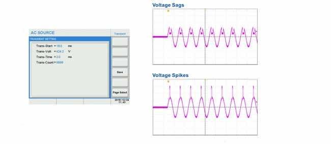 Power line disturbance simulation voltage sags voltage spikes Laboratory Testing Simulation